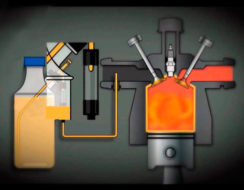 Система смазки клапанов ГБО